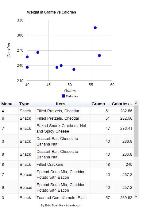 Rations Optimizer ScreenShot 2